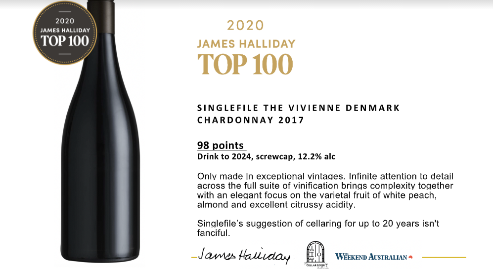 Top 100 winery template